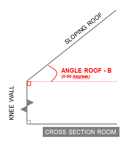 Your measurement – Angle Roof