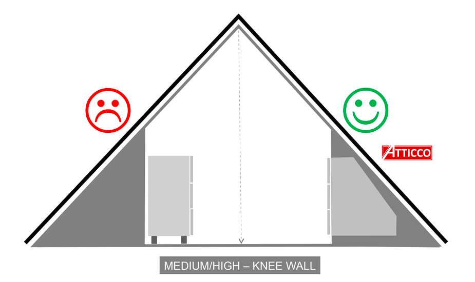medium-high knee wall