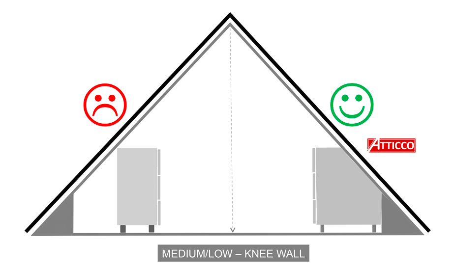 medium-low knee wall